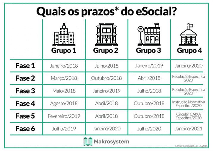 Prazos_eSocial