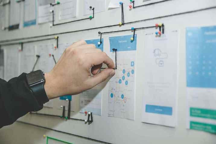 Antes de iniciar as atividades de uma empresa, faça um planejamento com os principais pontos, como contas, estrutura administrativa, dentre outros. Empreender com sucesso depende muito dessa base.